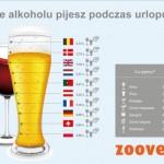 Ile-pija-Polacy-na-wakacjach-a-ile-Anglicy